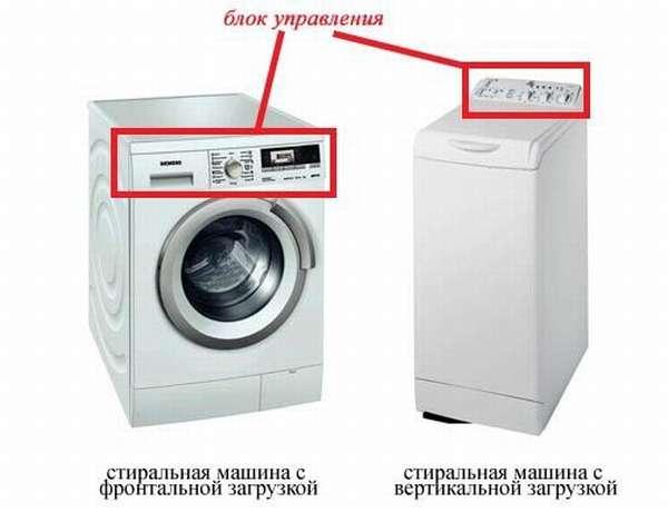Какая стиральная машина лучше: с вертикальной загрузкой или фронтальной