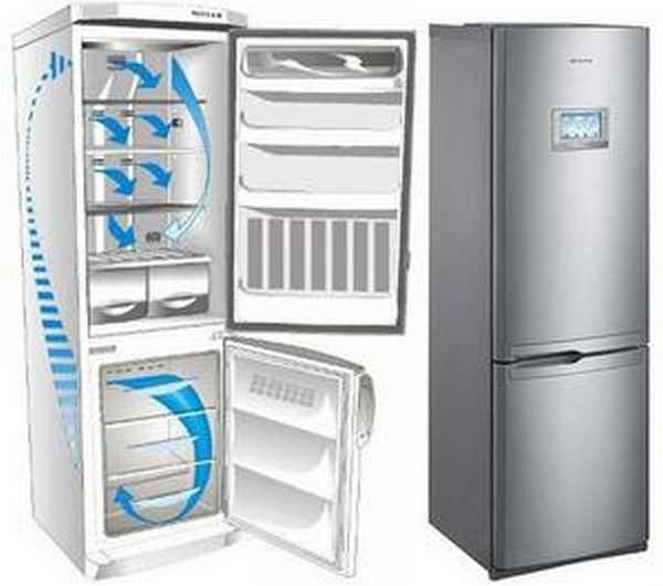 Холодильник не отключается причины