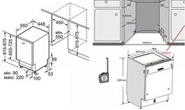 Инструменты для подключения посудомоечной машинки