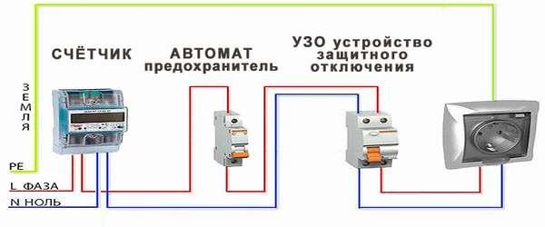 Схема подключения стиральной машины с защитой в виде автомата и УЗО