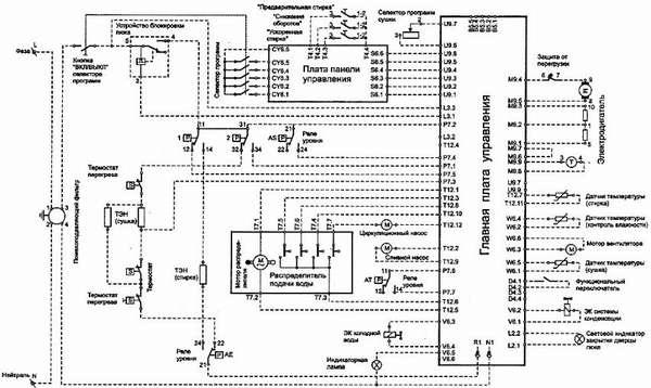 Схема стиральной машины Электролюкс