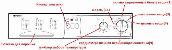 Панель управления стиральной машины Индезит