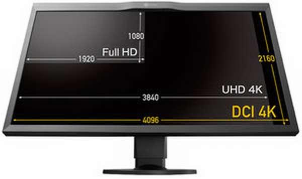 Выбор монитора для компьютера в зависимости от числа пикселей и разрешения экрана