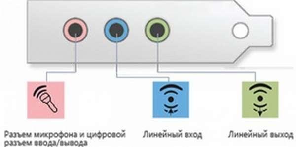 Как подключить наушники