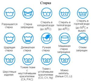 Значки стирки помогут выбрать режим и температуру
