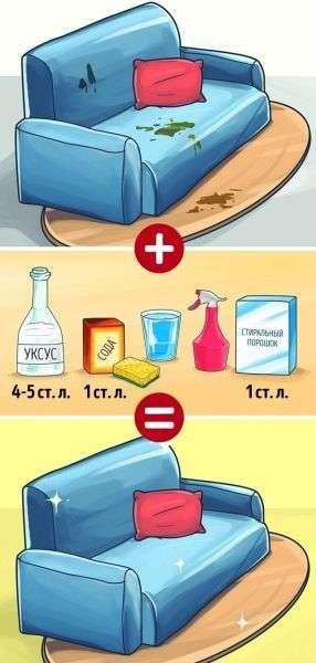 Как убрать жирные пятна с мебели