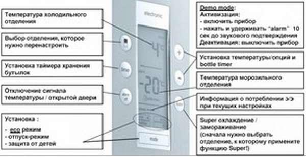 Циклы работы холодильника