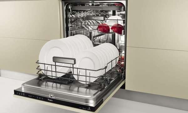 Посудомоечные машины 40 см