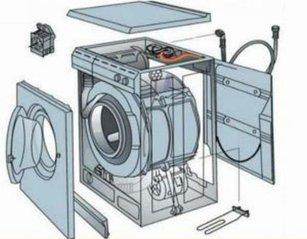 Как разобрать стиральную машину Атлант