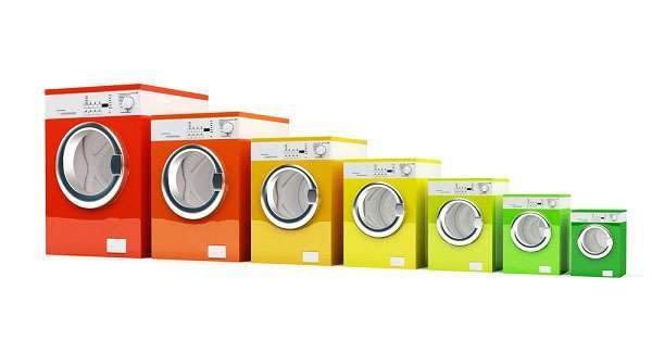 Класс энергопотребления стиральных машин