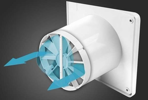 Вентиляторы для вытяжек