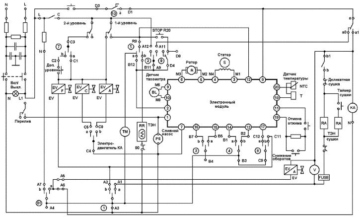 Схема стиральной машины Аристон