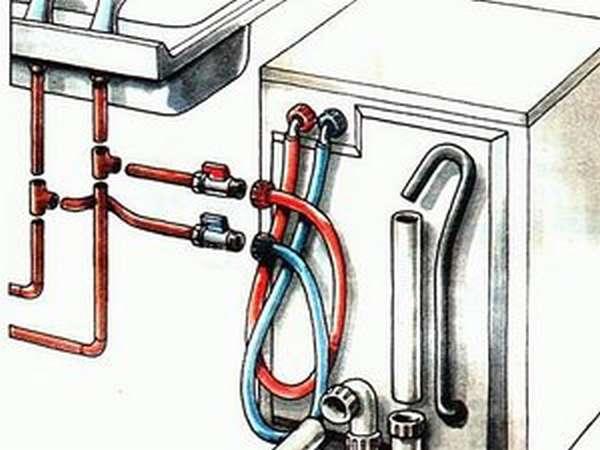 Схема подключения посудомойки