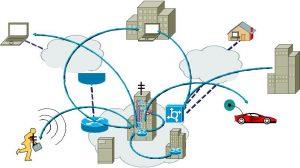 Телекоммуникации: предварительный выбор оператора связи